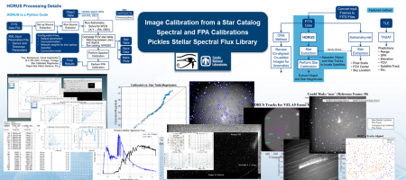 Holistic Optical Reduction Utility for SSA (HORUS)