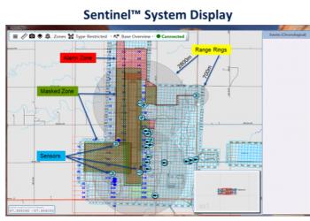Sentinel System Display